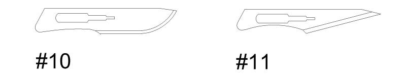 #3 Scalpel & Blades