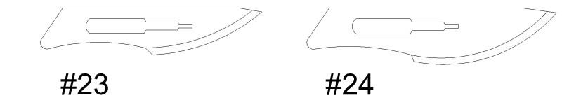 #4 Scalpel & Blades